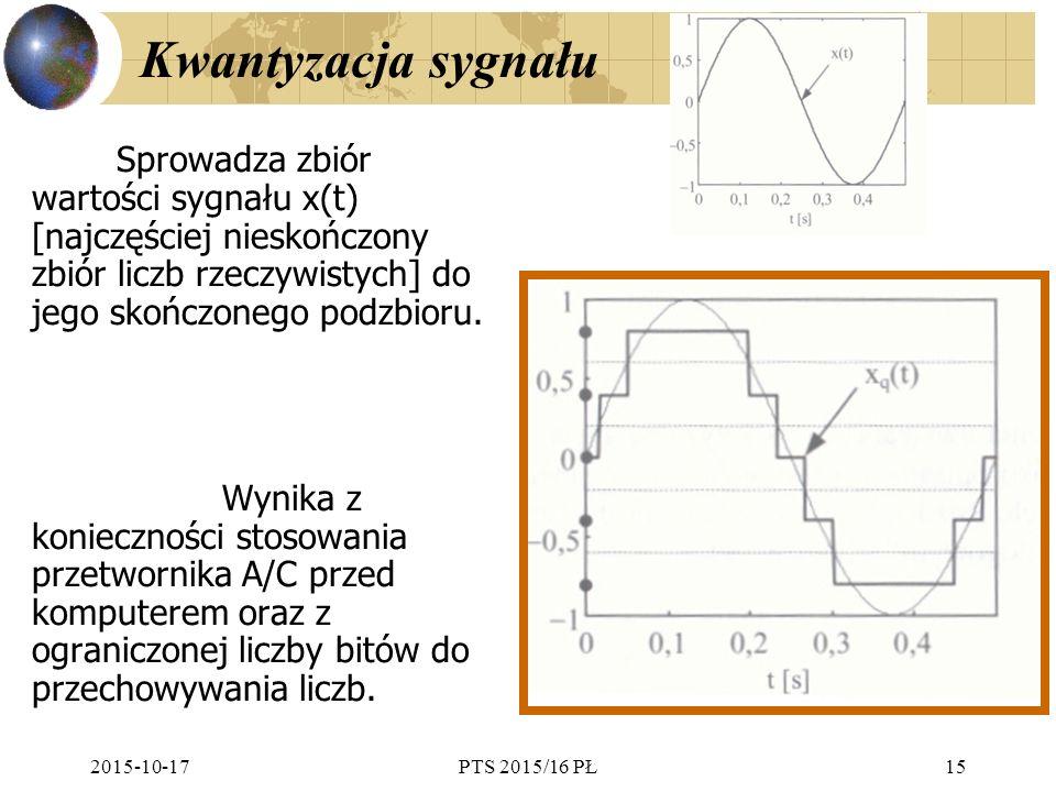Kwantyzacja sygnału Sprowadza zbiór wartości sygnału x(t) [najczęściej nieskończony zbiór liczb rzeczywistych] do jego skończonego podzbioru.